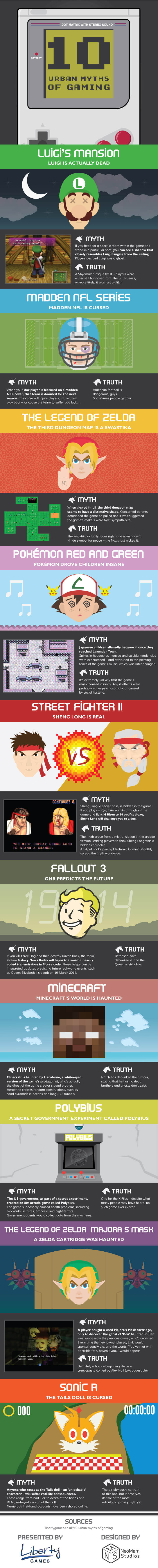 10 Urban myths of video games