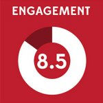 icon representing engagement measured during gameplay