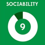 icon representing the sociability of a games table