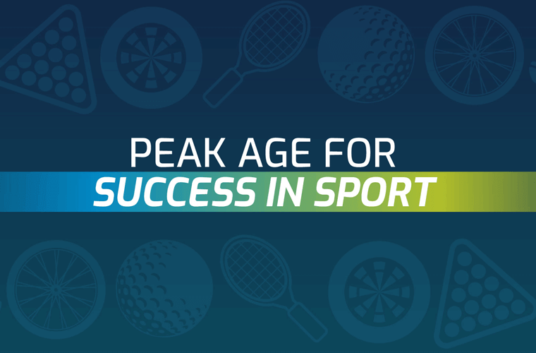 The Peak Age for Success in Sport