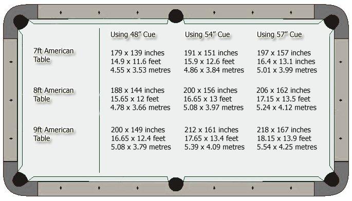 Groovy Billard Toulet Blacklight American Slate Bed Pool Table Download Free Architecture Designs Scobabritishbridgeorg