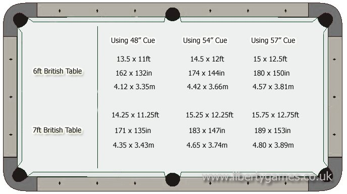 Liberty Games pool table room size guide