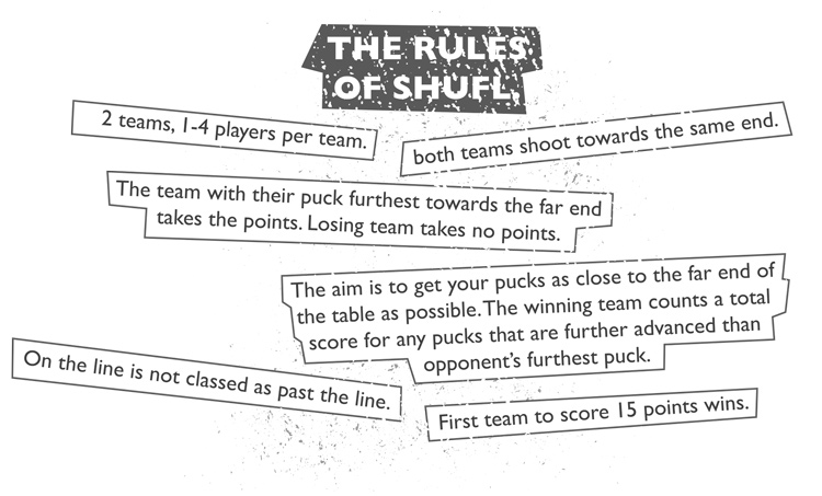 Graphic showing the rules of shuffleboard
