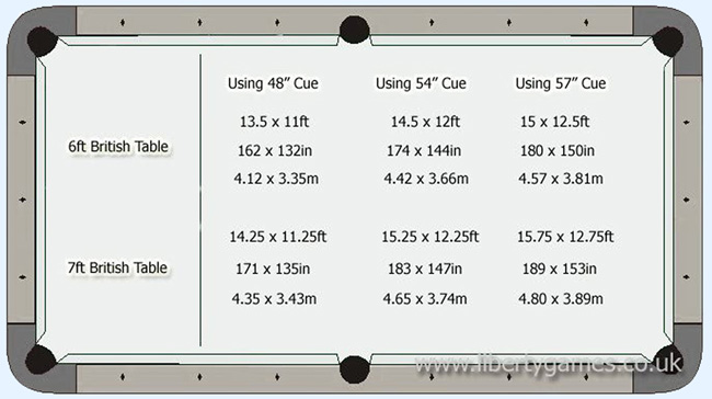 Pool table room size diagram