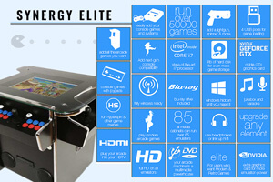 The Synergy Elite model features.
