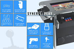 The Synergy Play model features.