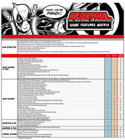 The features matrix for the Stern Deadpool pinball machines