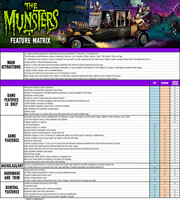 The features matrix for the Stern Munsters pinball machine