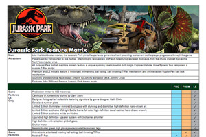 The features matrix for the Stern Jurassic Park Pro pinball machines