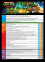 The features matrix for the Teenage Mutant Ninja Turtles pinball machines.