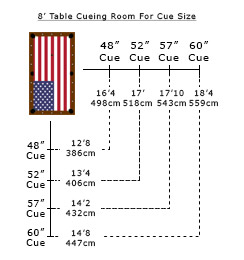 What Room Size Do I Need For My Pool Table Liberty Games - Space required for pool table