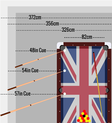 Cue sizes for British 6ft pool table